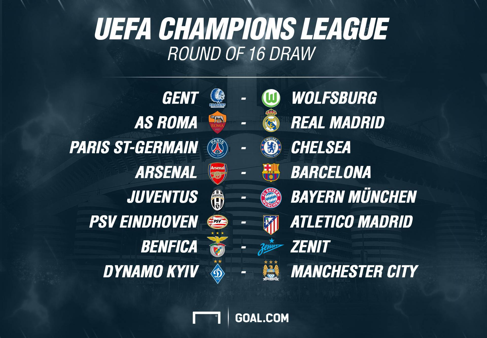 Champions League Draw: Champions League Draw: See Who Your Team Is Meeting Next