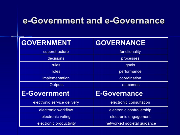 egovernment-introduction-25-728