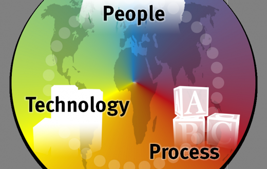 peopleprocesstechnology1