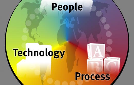 peopleprocesstechnology1