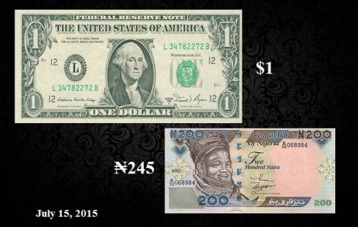 Devaluation of naira