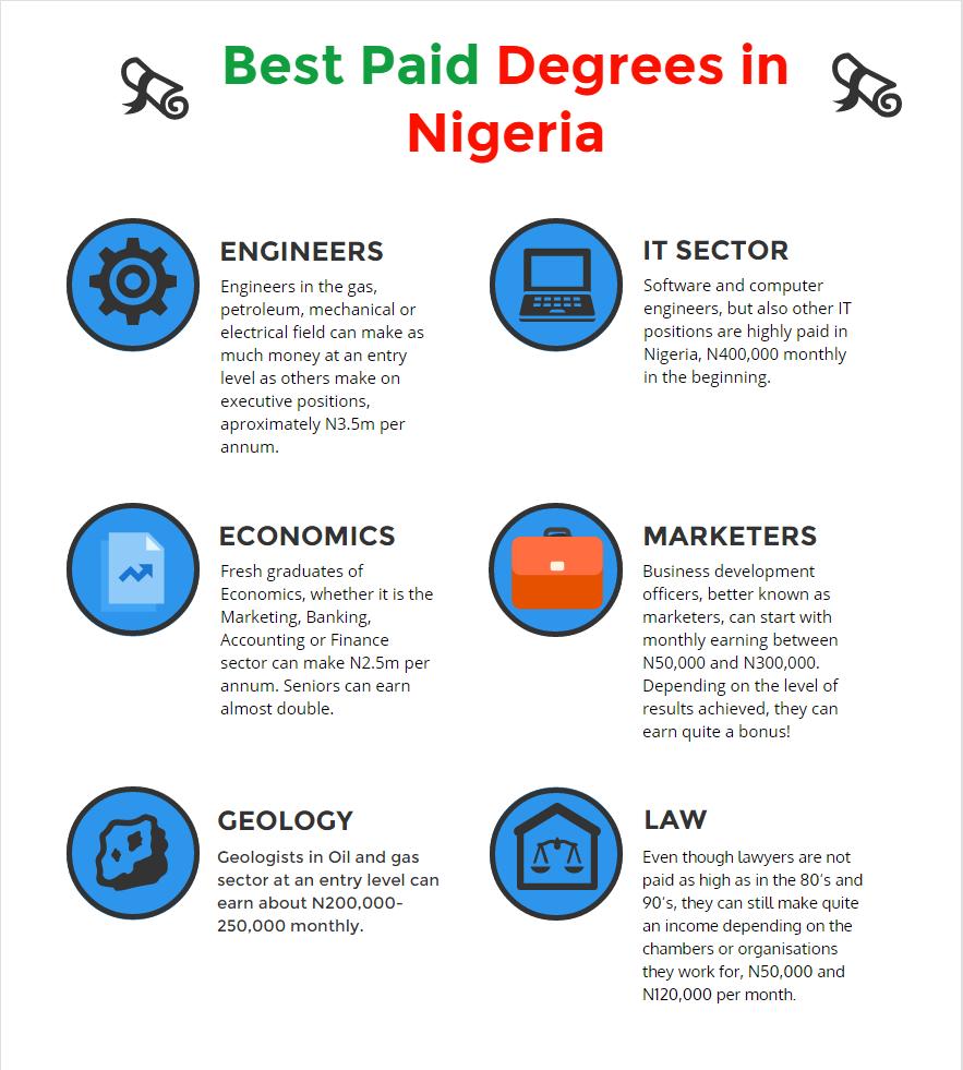 infographic-part-1
